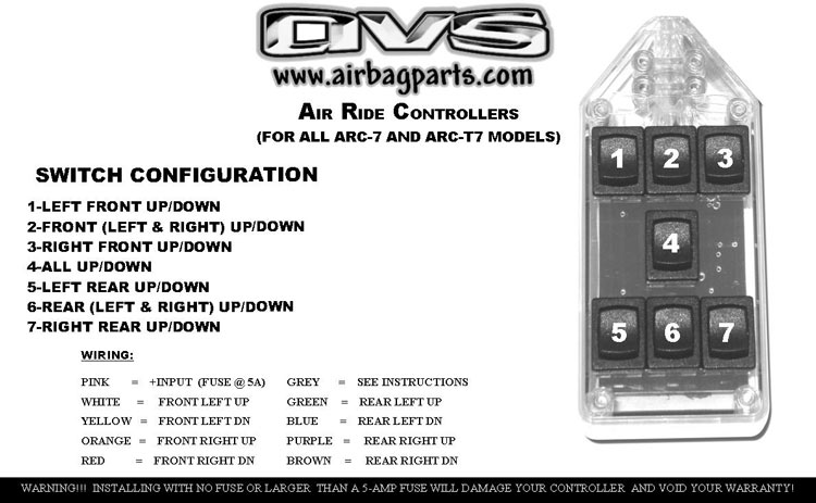 Avs Switch Box - 7 Series